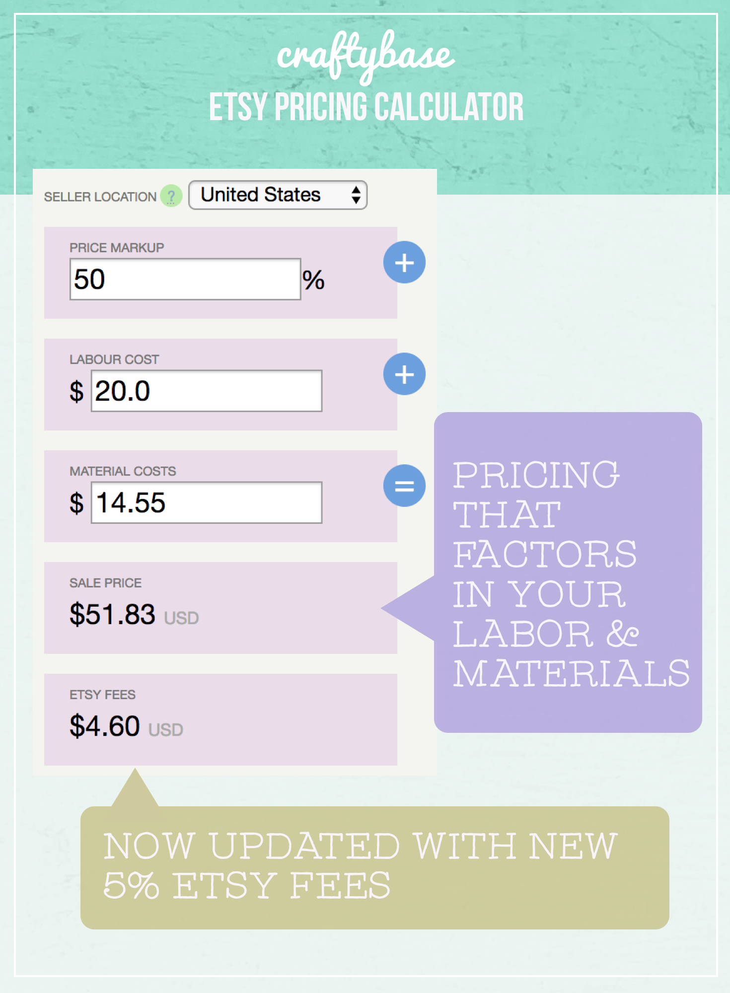 Etsy pricing calculator pin