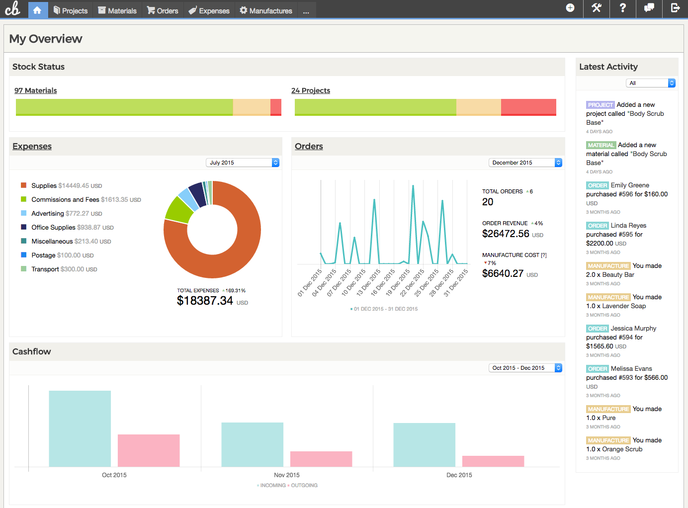 Craftybase dashboard statistics hero