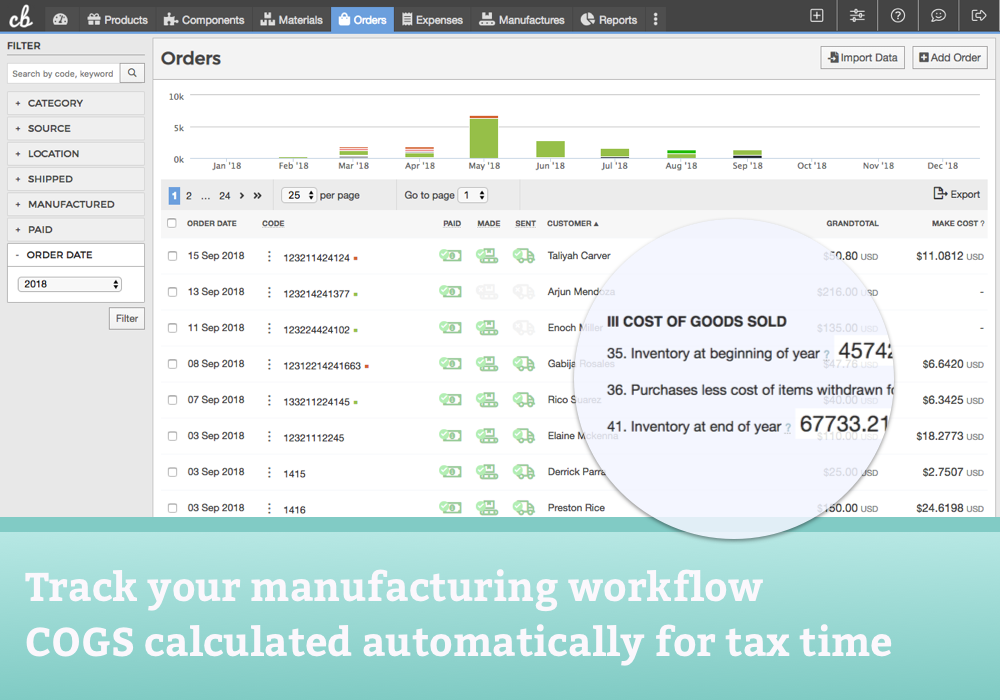 Cost of Goods Inventory Software for Handmade Etsy sellers